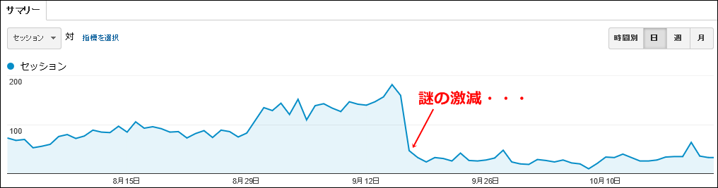 reduction-of-traffic1