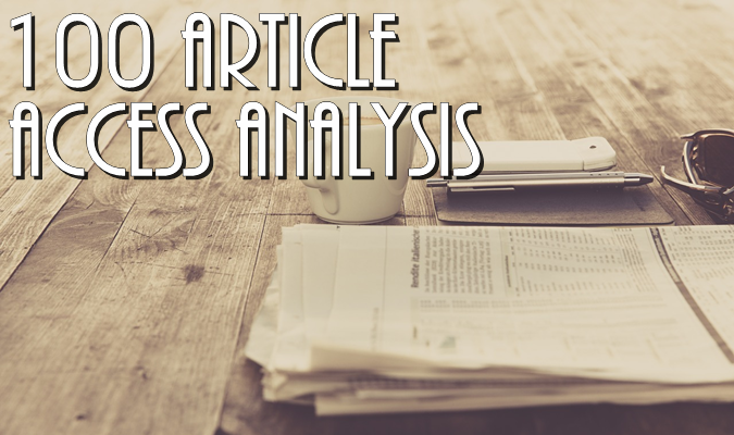 100-article-access-analysis