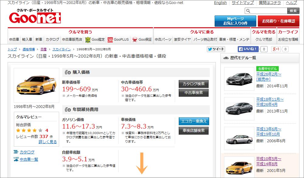 rate-of-car4